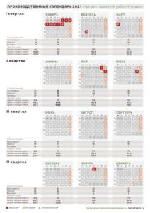 Вертикальный календарь 2021, шестидневка