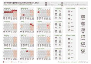 Горизонтальный календарь 2021, пятидневка