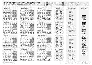 Календарь 2021 горизонтальный, черно-белый, 5-дневка